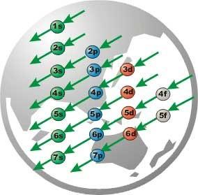 struktur-atom1_page6_image2